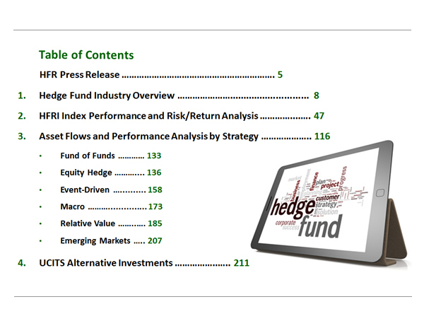 HFR Report - Global - Identify New Opportunities for Investment